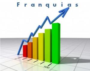10 franquias baratas de retorno rápido
