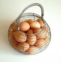 ovos na mesma cesta